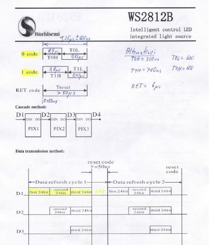 WS2812b Timing 1